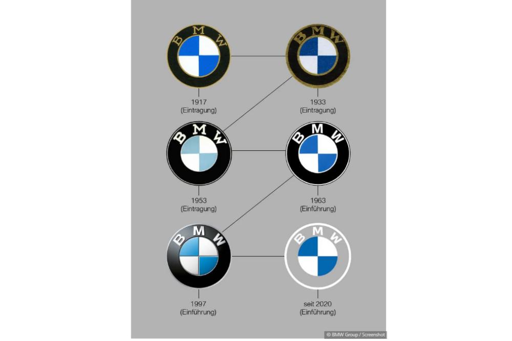 BMW präsentiert neues Logo
